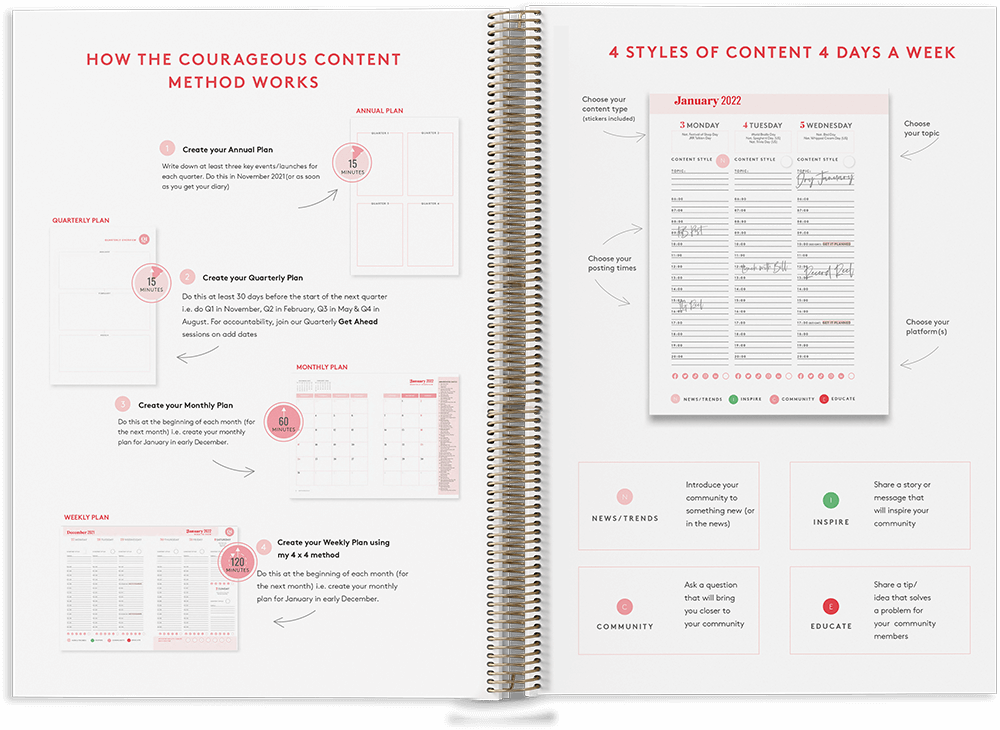 Courageous Content Planner inside 4 x 4 plan